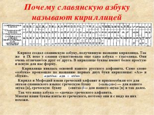 Кирилл создал славянскую азбуку, получившую название кириллица. Так же в IX