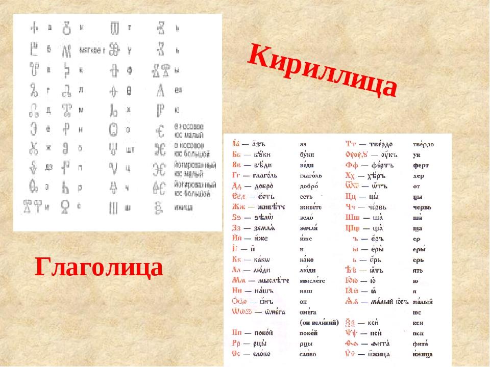 Глаголица Кириллица