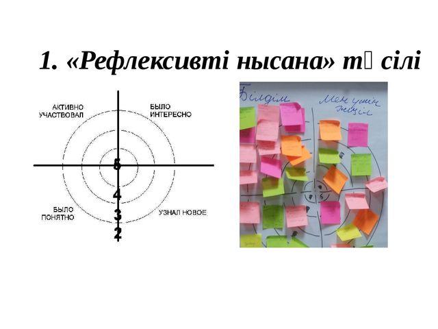 1. «Рефлексивті нысана» тәсілі