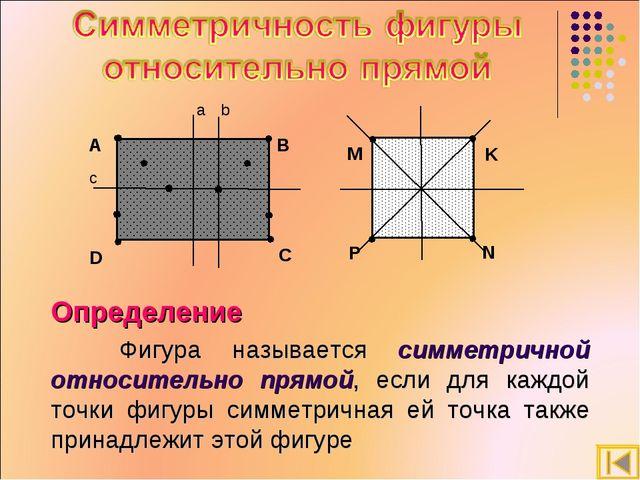 Определение Фигура называется симметричной относительно прямой, если для каж...
