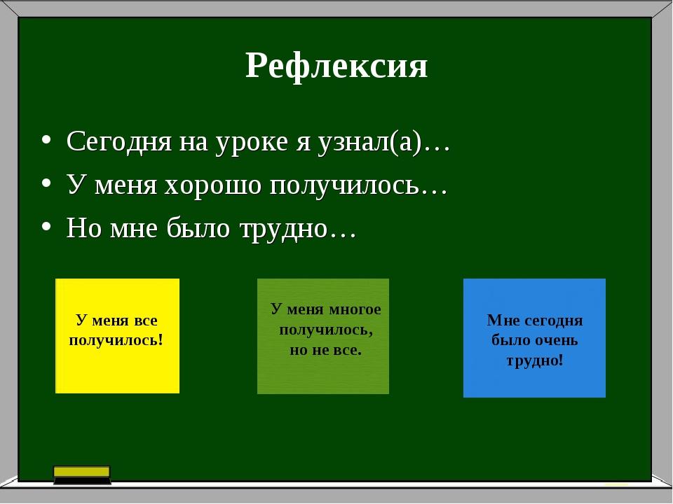 Рефлексия Сегодня на уроке я узнал(а)… У меня хорошо получилось… Но мне было...