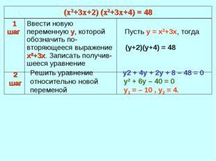 (у+2)(у+4) = 48 2 шаг Решить уравнение относительно новой переменой у2 + 4у +