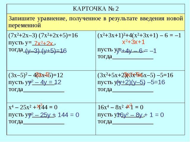 7х2+2х (у–3) (у+5)=16 х2+3х+1 у2+4у – 6 = –1 3х–5 у2 – 4у = 12 3х2+5х (у+2)(у...
