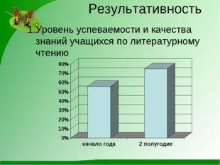 Результативность 1.Уровень успеваемости и качества знаний учащихся по литерат
