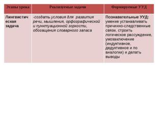 Этапы урокаРеализуемые задачиФормируемые УУД Лингвистическая задача-создат