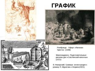 ГРАФИКА Микеланджело. Подготовительные рисунки для «Секстинской капеллы» (151