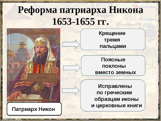 Реформа патриарха Никона 1653-1655 гг. Крещение тремя пальцами Поясные поклон...