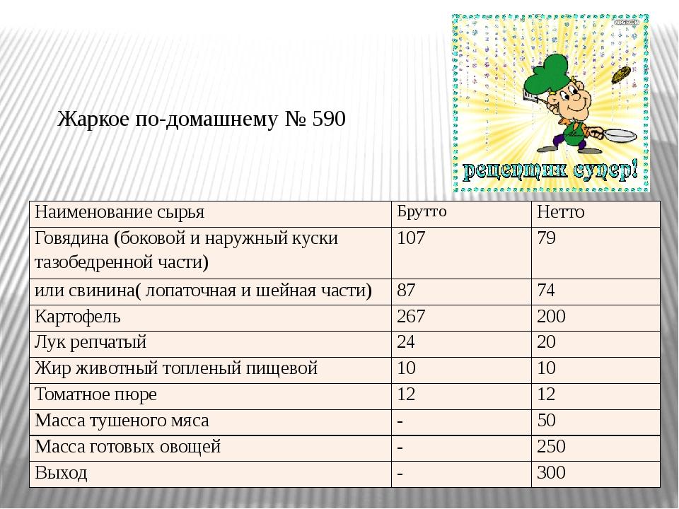 Жаркое по-домашнему № 590 Наименование сырья Брутто Нетто Говядина (боковой и...