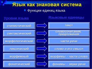 Язык как знаковая система Функции единиц языка фонетический морфемный лексич