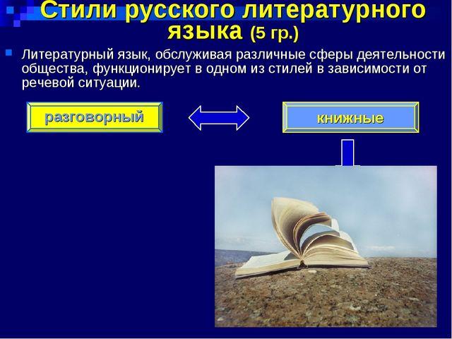 разговорный научный официально-деловой пубицистический Литературный язык, обс...