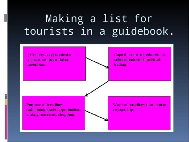Making a list for tourists in a guidebook. Presentación