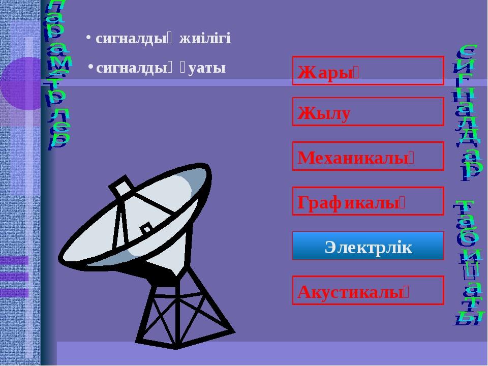 Электрлік сигналдың жиілігі сигналдың қуаты