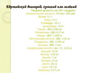 Европейский виноград, красный или зелёный Пищевая ценность на 100г продукта