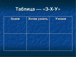 Таблица –– «З-Х-У» ЗнаемХотим узнатьУзнаем