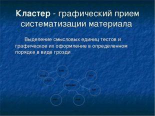 Кластер - графический прием систематизации материала     Выделение смысло