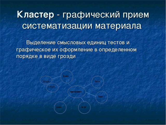 Кластер - графический прием систематизации материала     Выделение смысло...