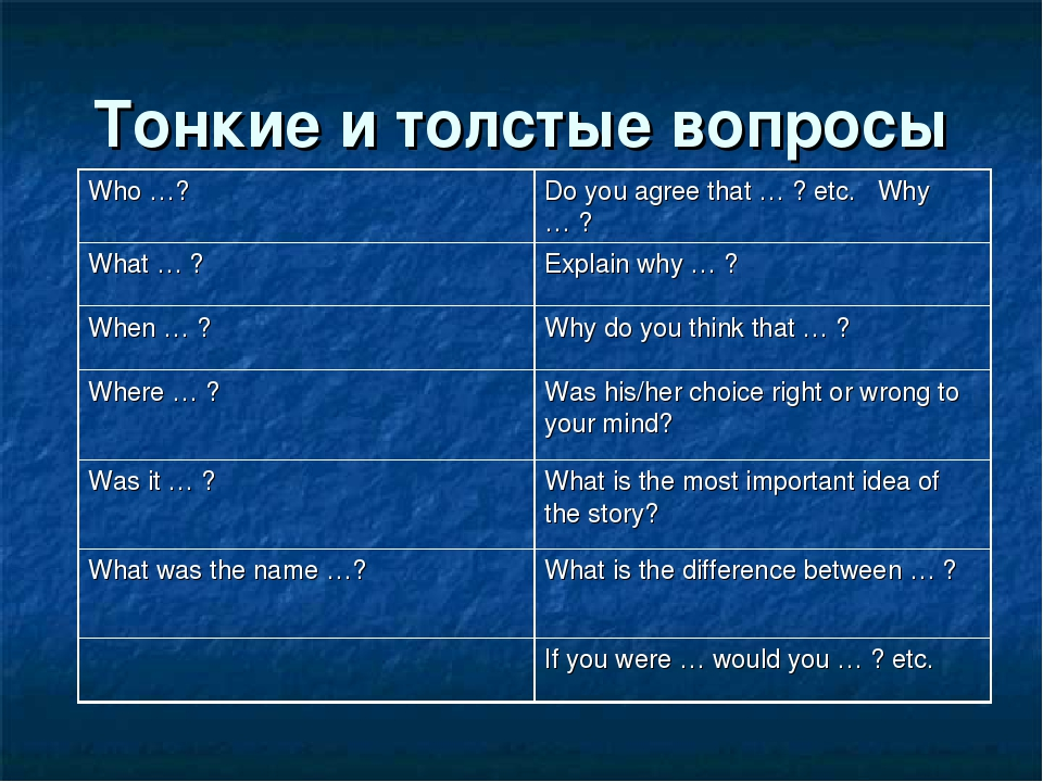 Тонкие и толстые вопросы Who …?Do you agree that … ? etc. Why … ? What … ?...