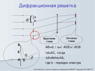 d { a b Дифракционная решетка A B C D AB=d; =ADE=ACB d=AC, тогда d=dsin