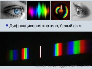 Дифракционная картина, белый свет Антонова Д.А., учитель физики и информатики