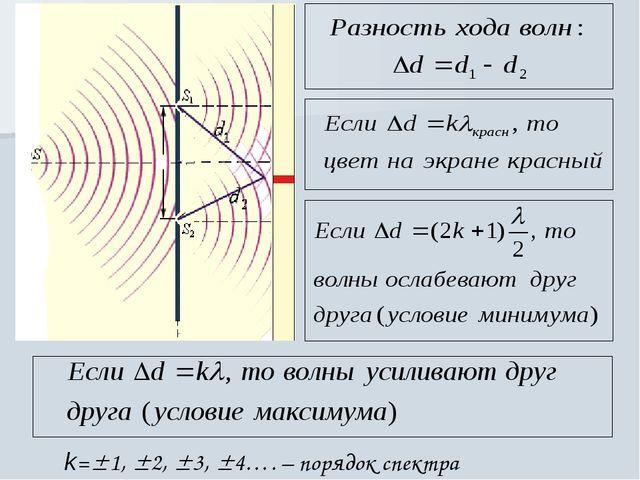 k=1, 2, 3, 4…. – порядок спектра