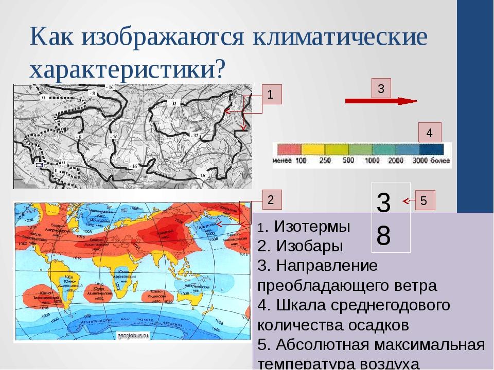 Как изображаются климатические характеристики? 1 2 3 4 1. Изотермы 2. Изобары...