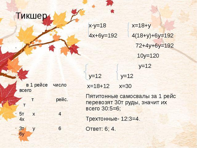 Тикшер х-у=18 х=18+у 4х+6у=192 4(18+у)+6у=192 72+4у+6у=192 10у=120 у=12 у=12...