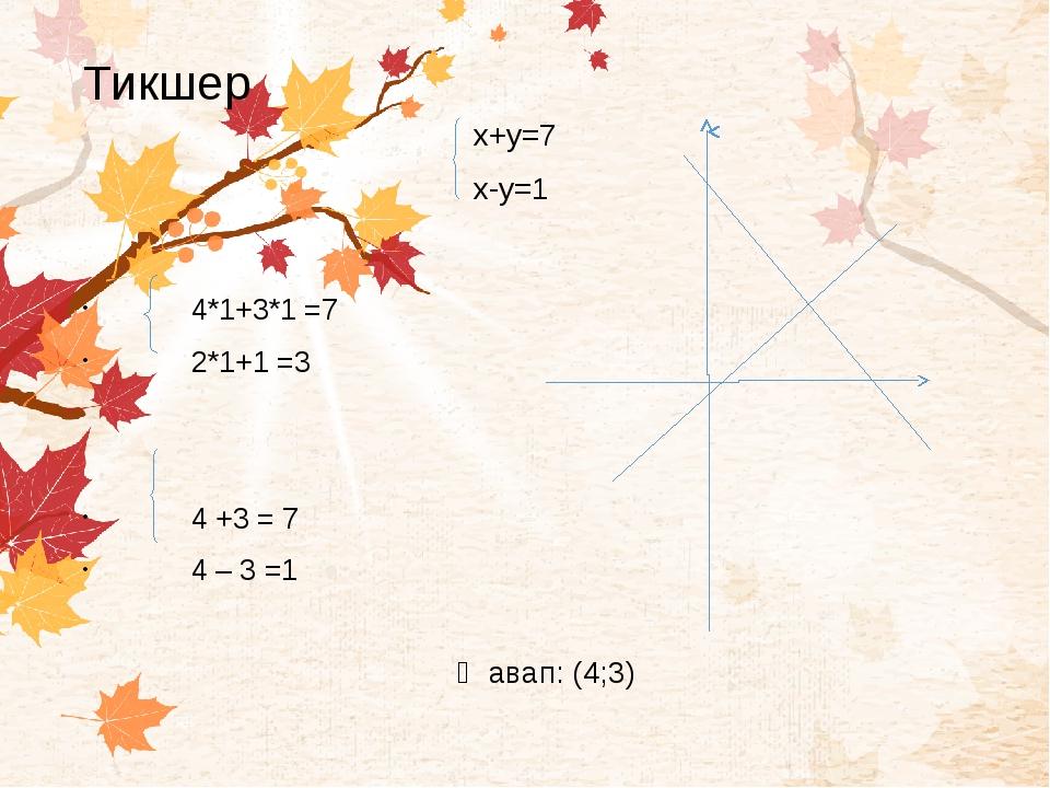 Тикшер х+у=7 х-у=1 Җавап: (4;3) 4*1+3*1 =7 2*1+1 =3 4 +3 = 7 4 – 3 =1