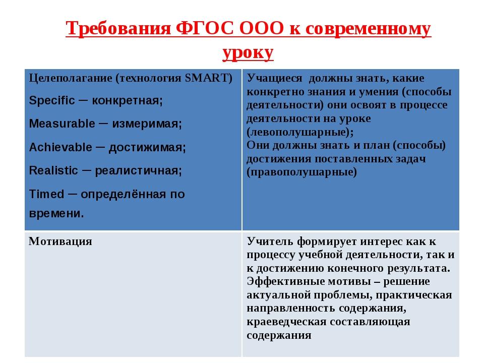 Требования ФГОС ООО к современному уроку Целеполагание (технология SMART) Spe...