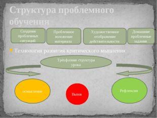 Технология развития критического мышления Структура проблемного обучения Соз