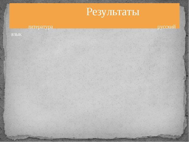 Результаты литература русский язык