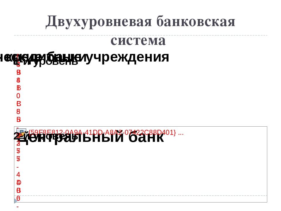 Двухуровневая банковская система 1-й уровень 2-й уровень