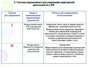 4. Система нормативного регулирования аудиторской деятельности в РФ Уровни ре
