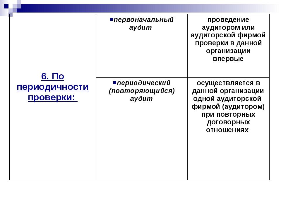 6. По периодичности проверки: первоначальный аудит проведение аудитором ил...