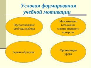 Условия формирования учебной мотивации Предоставление свободы выбора Максим