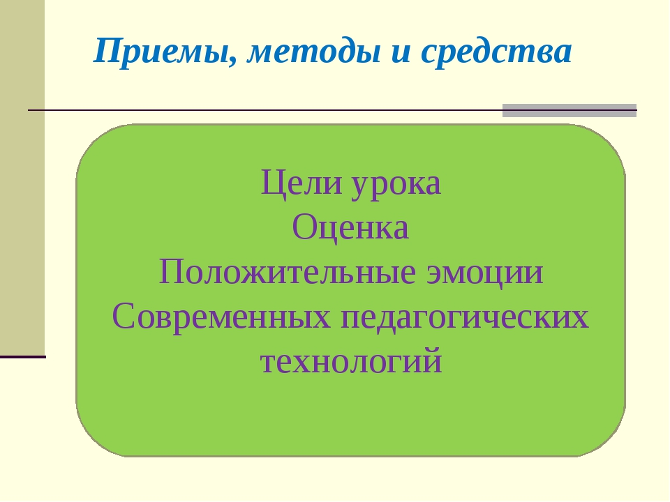 Приемы, методы и средства Цели урока Оценка Положительные эмоции Современных...