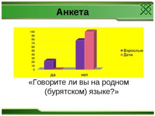 Анкета «Говорите ли вы на родном (бурятском) языке?»