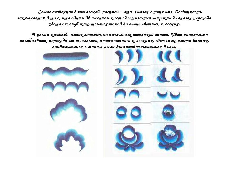 Самое особенное в гжельской росписи - это «мазок с тенями». Особенность закл...