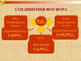 СОЕДИНЕНИЯ ФОСФОРА Р2O5 HPO3 метафосфорная кислота H4P2O7 пирофосфорная кисло