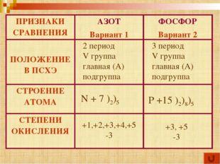 3 период V группа главная (А) подгруппа 2 период V группа главная (А) подгруп
