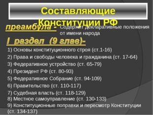 Составляющие Конституции РФ Содержит декларативные положения от имени народа