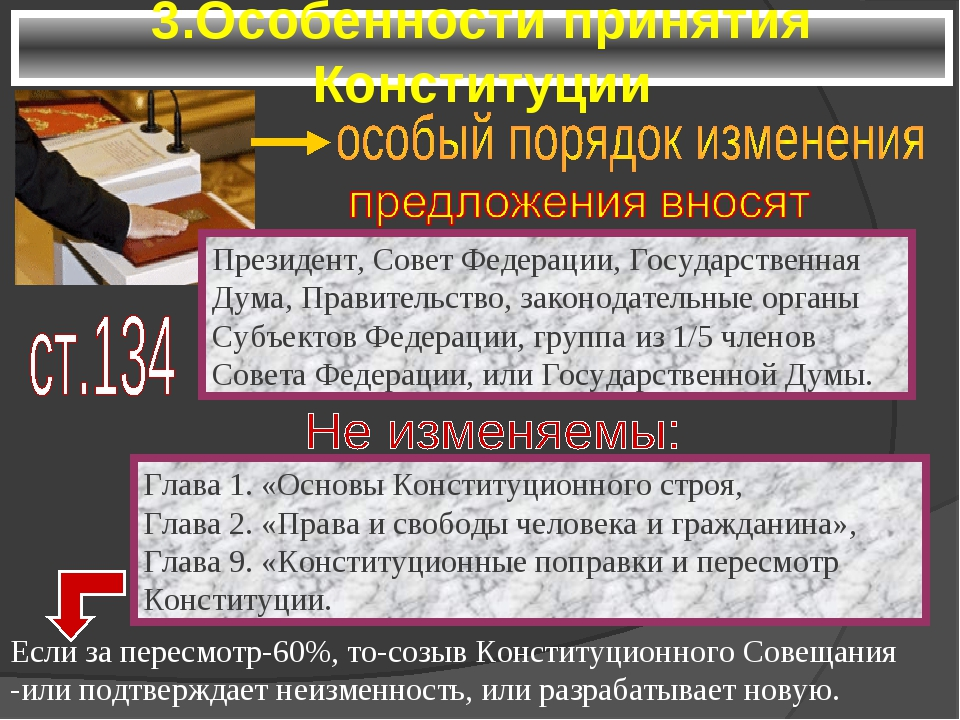 3.Особенности принятия Конституции Президент, Совет Федерации, Государственна...