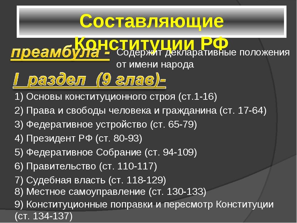 Составляющие Конституции РФ Содержит декларативные положения от имени народа...