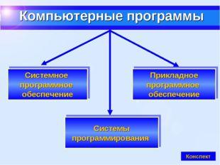 Прикладное программное обеспечение Системное программное обеспечение Системы