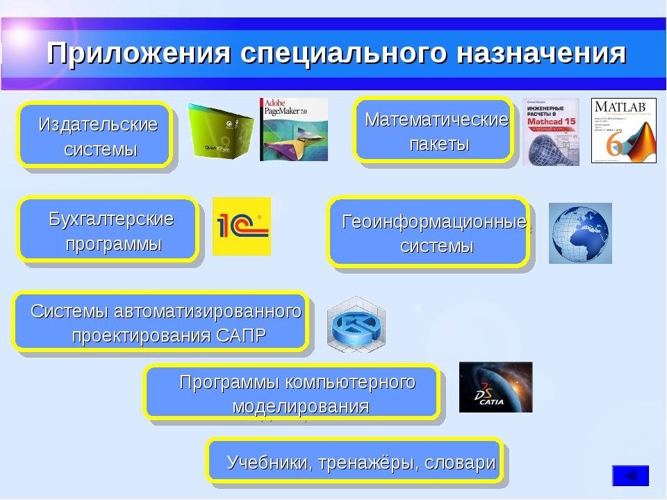 Приложения специального назначения Издательские системы Бухгалтерские програм...