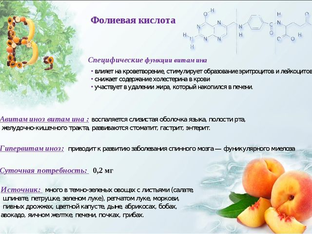 Фолиевая кислота Специфические функции витамина влияет на кроветворение, стим...