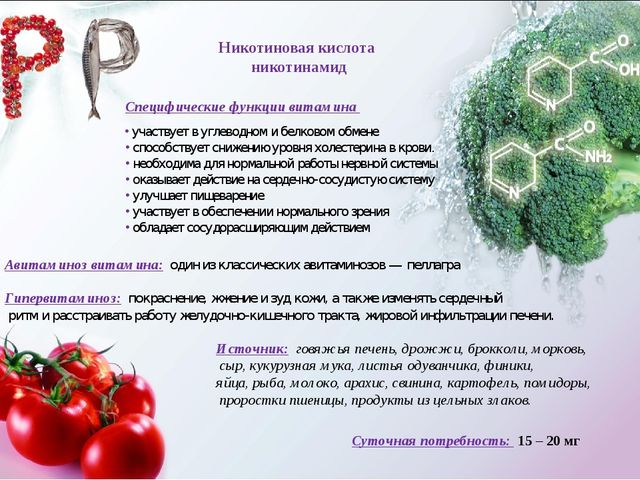 Никотиновая кислота никотинамид Специфические функции витамина участвует в уг...