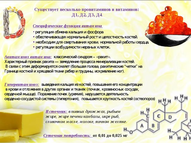 Авитаминоз витамина: классический синдром – «рахит». Характерный признак рахи...