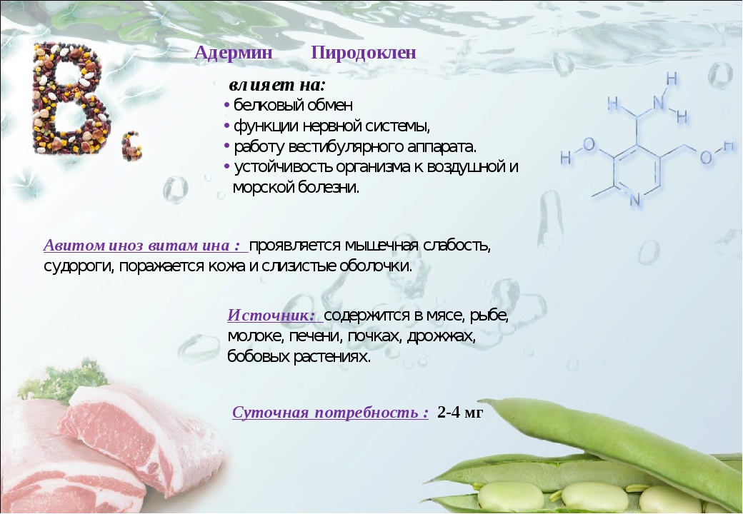 Авитоминоз витамина : проявляется мышечная слабость, судороги, поражается кож...