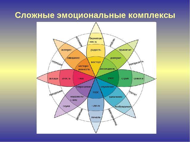 Сложные эмоциональные комплексы