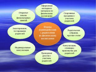 Консультации, семинары-практикумы для родителей  Родительские собрания, кру